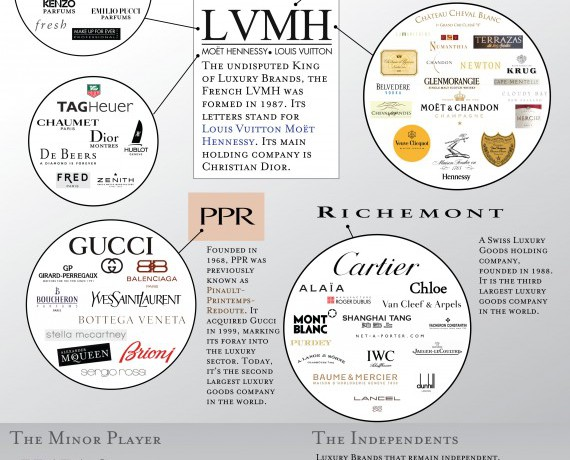 luxury_brands_igl_3-570x959